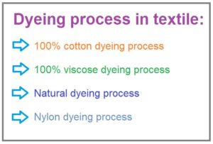 dyeing process in textile
